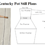 pot still design template learn to moonshine