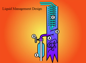 liquid management design