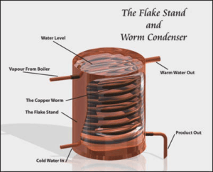 Flake Stand and condenser for pot still plan