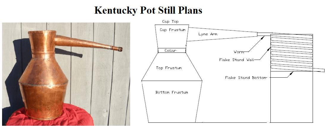 Pot still plans