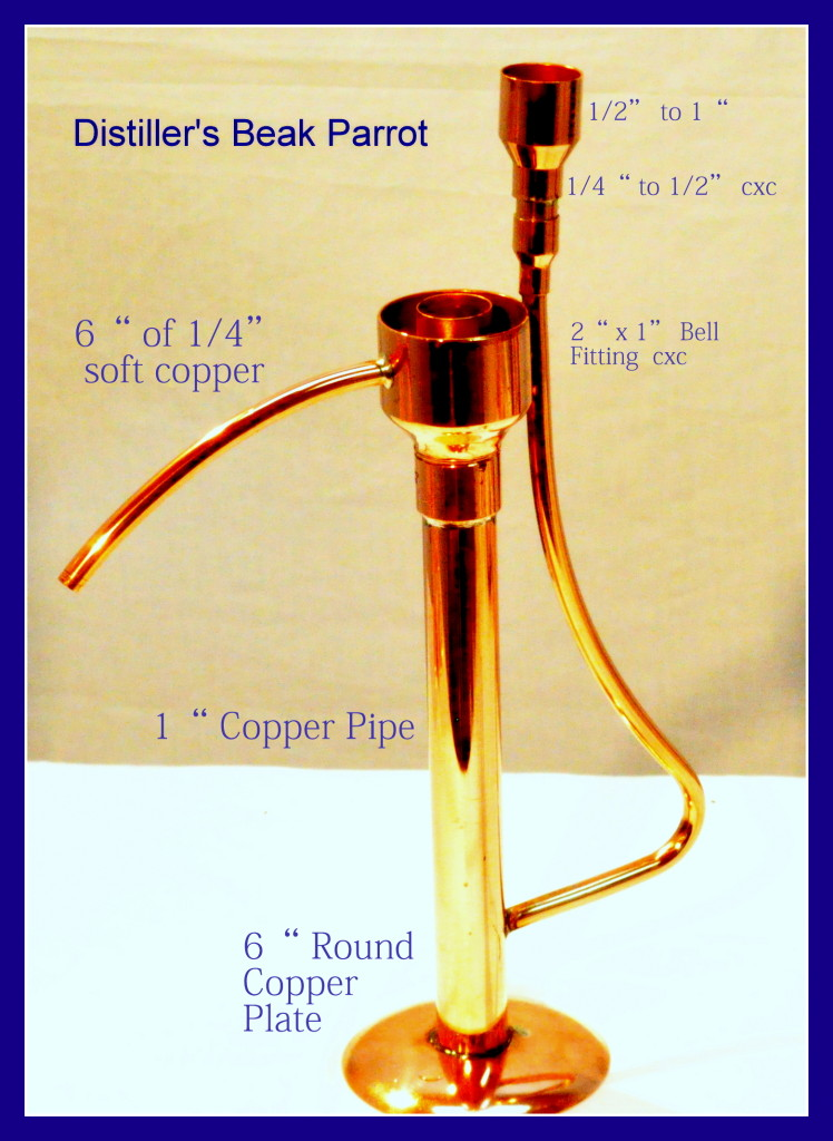 blueprint to make copper parrot for distilling