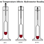 How Temperature Affects Hydrometer Readings