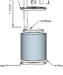 Thumper from economical pot still design